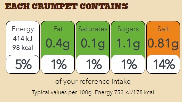 Nutritional Info for Warburtons normal wheat containing crumpets