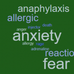 10 tips for dealing with rage, fear and anxiety about your allergies