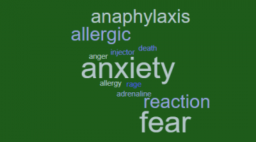 Word cloud courtesy of Worditout